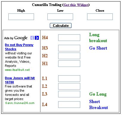 Welcome to Pivot Trading, Camarilla Trading, Gann Calclator, Elliot