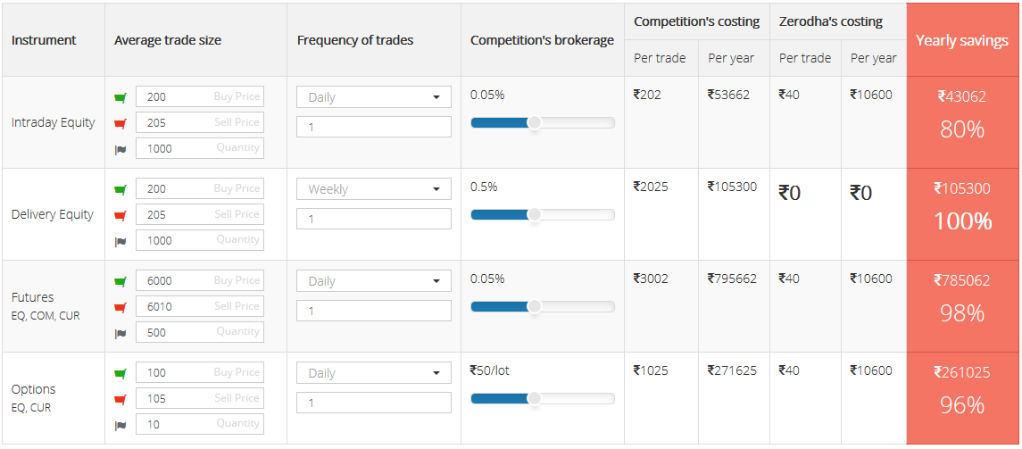 Nifty trading strategies traderji